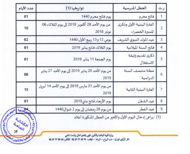 le calendrier des vacances scolaires 2018
