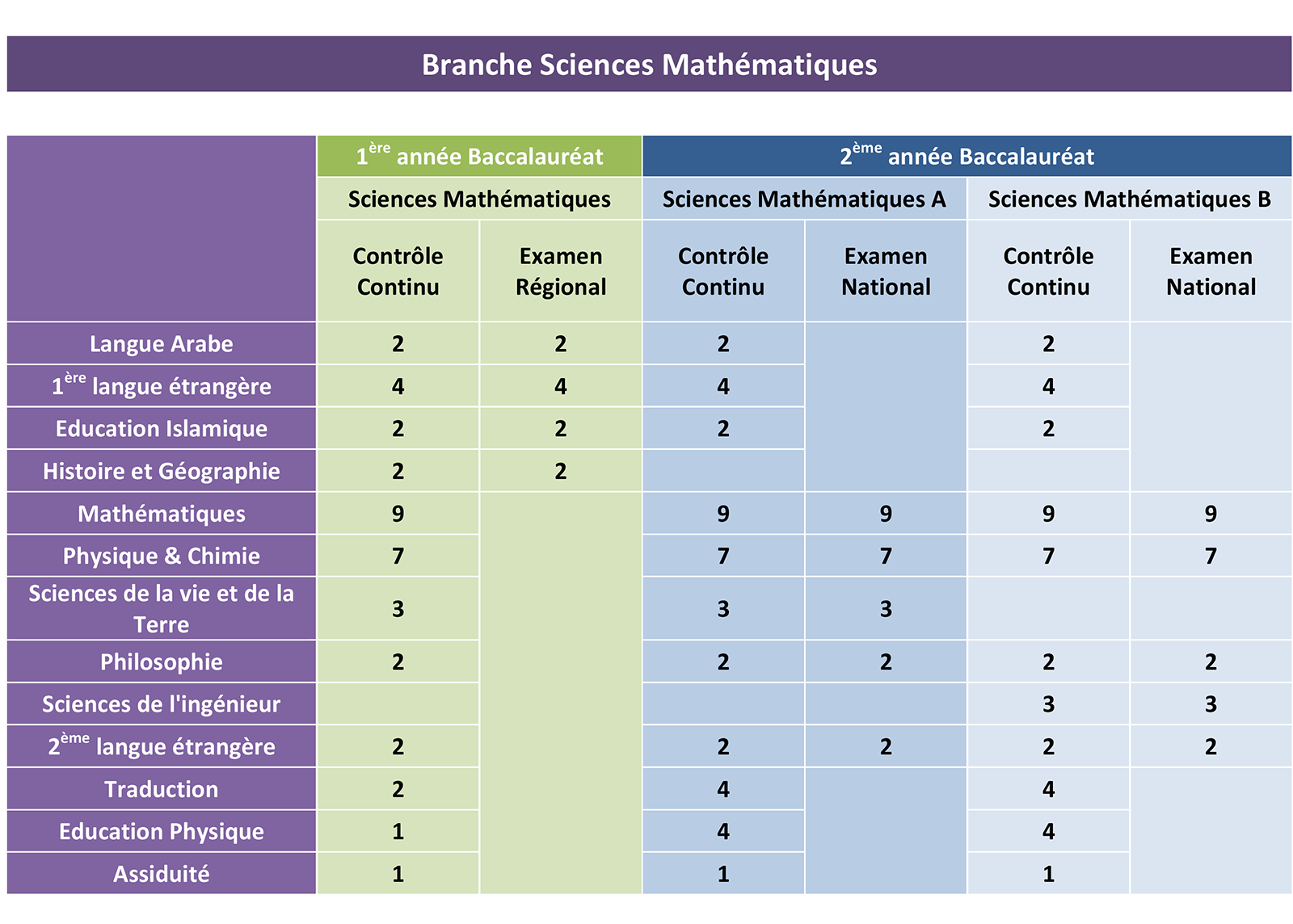 bac sciences math u00e9matiques